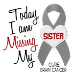 Brain Cancer Memory