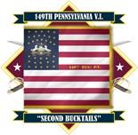 Army Potomac